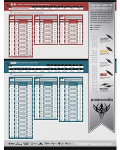 Precision Needle Compatibility Chart for Needles and Tubes